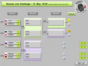 Novuss Live Challenge – 15. May at 18:00 (Central European Time)