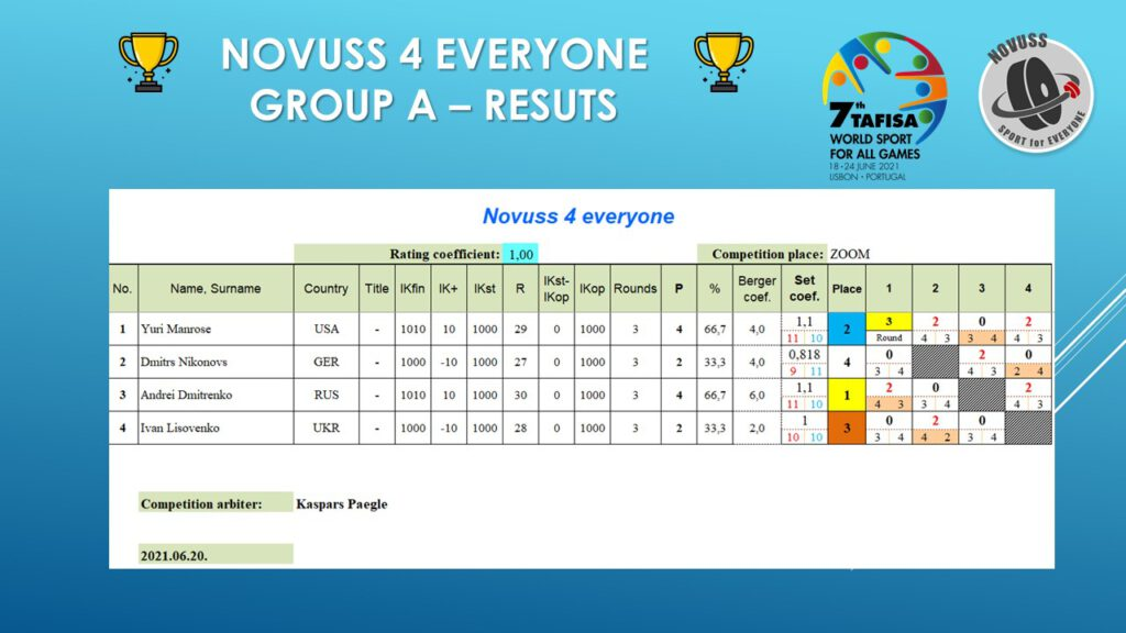 Group A4