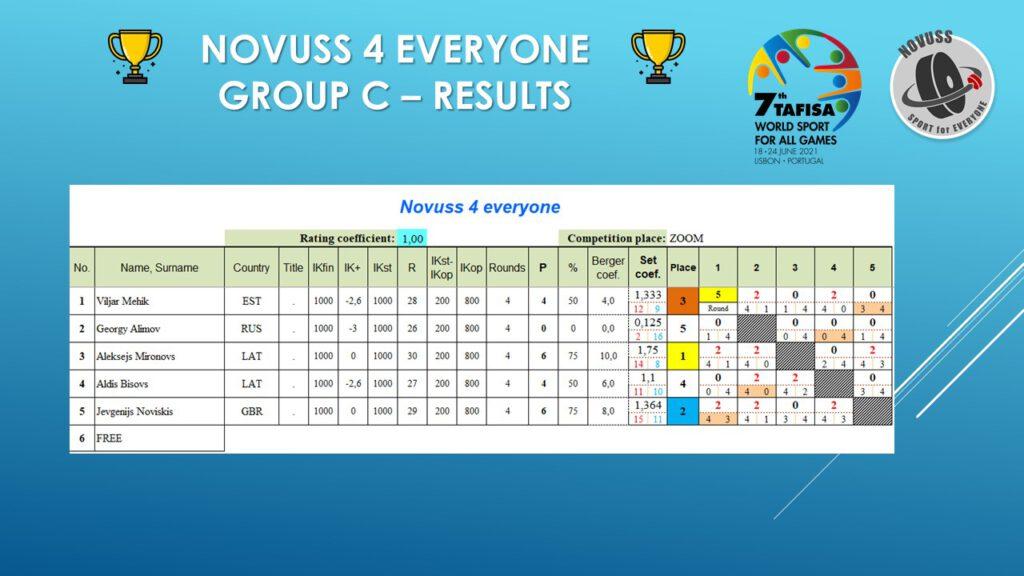 Group C6