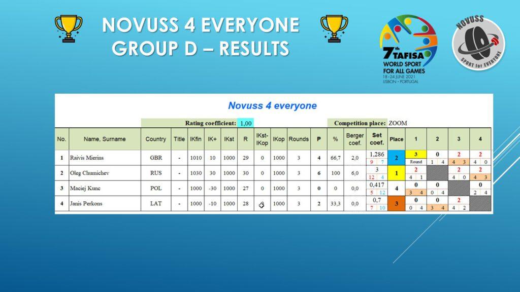 Group D4