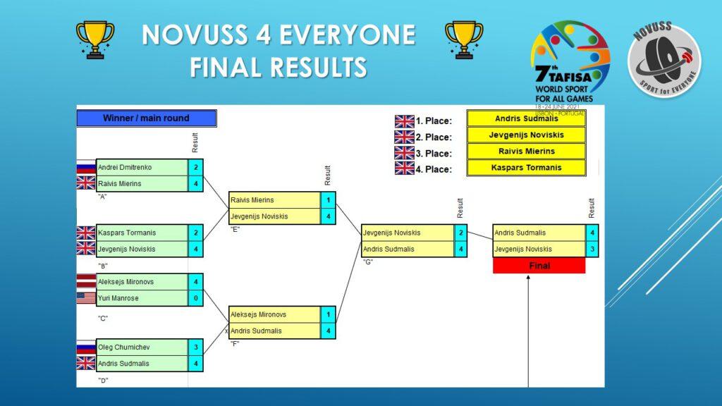 KO double final1