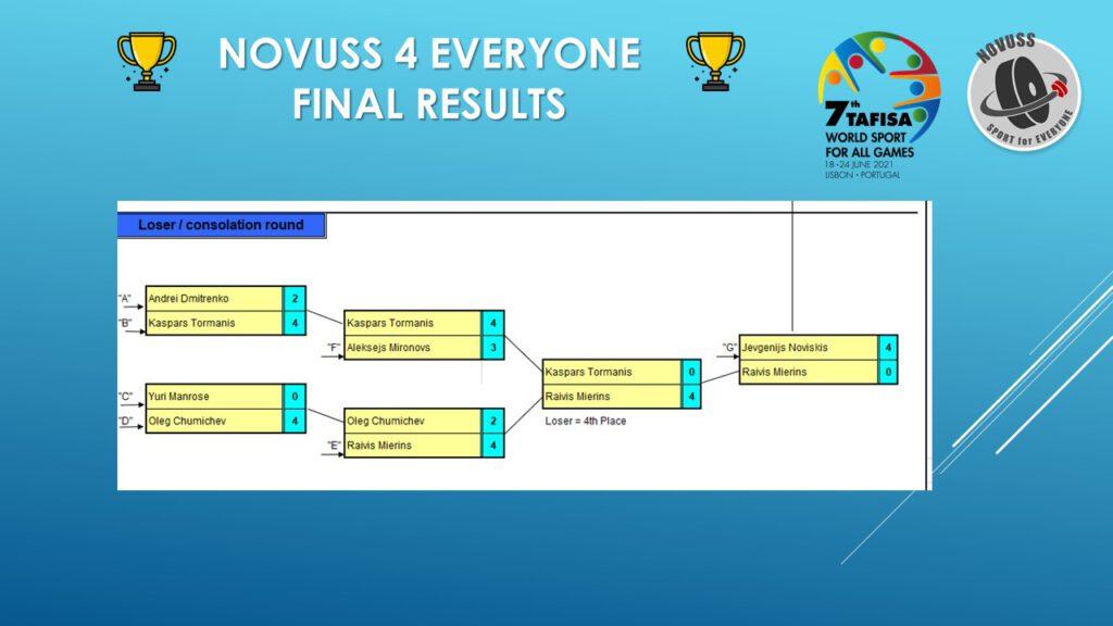 KO double final2